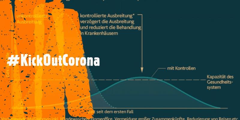 Der Hashtag #KickOutCorona vor einer Übersicht zu Corona - Warum eine kontrollierte Ausbreitung sinnvoll ist.
